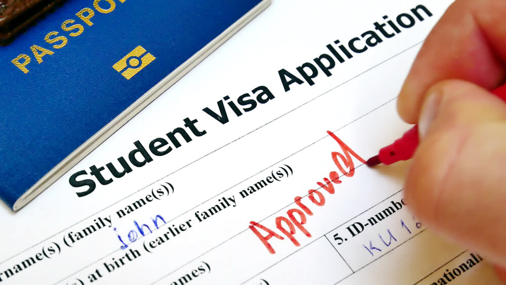 Great 6 (Six) Steps In Applying For Student Visa To Canada 2020/2021