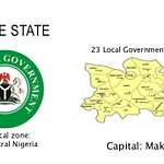 Benue State Government 2020 recruitment application form, requirements, qualifications, guidelines and other important updates